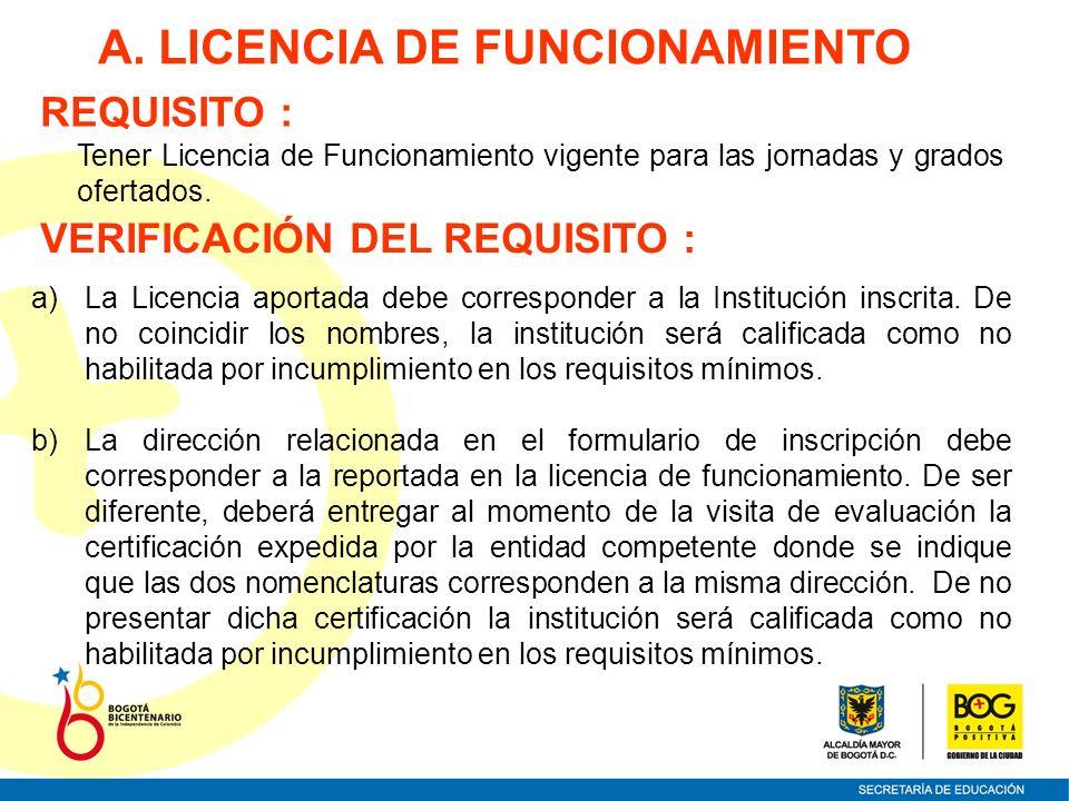 A. LICENCIA DE FUNCIONAMIENTO