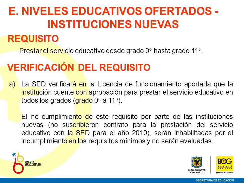 E. NIVELES EDUCATIVOS OFERTADOS - INSTITUCIONES NUEVAS