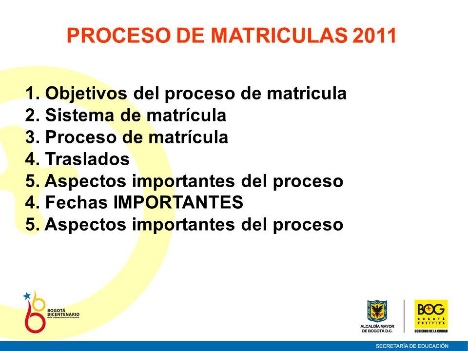 PROCESO DE MATRICULAS 2011 1. Objetivos del proceso de matricula