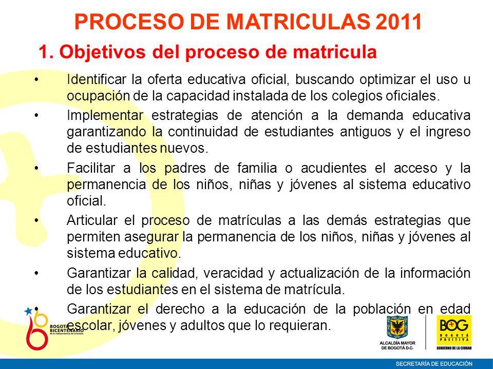 1. Objetivos del proceso de matricula