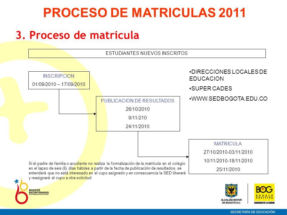 PROCESO DE MATRICULAS 2011 3. Proceso de matricula
