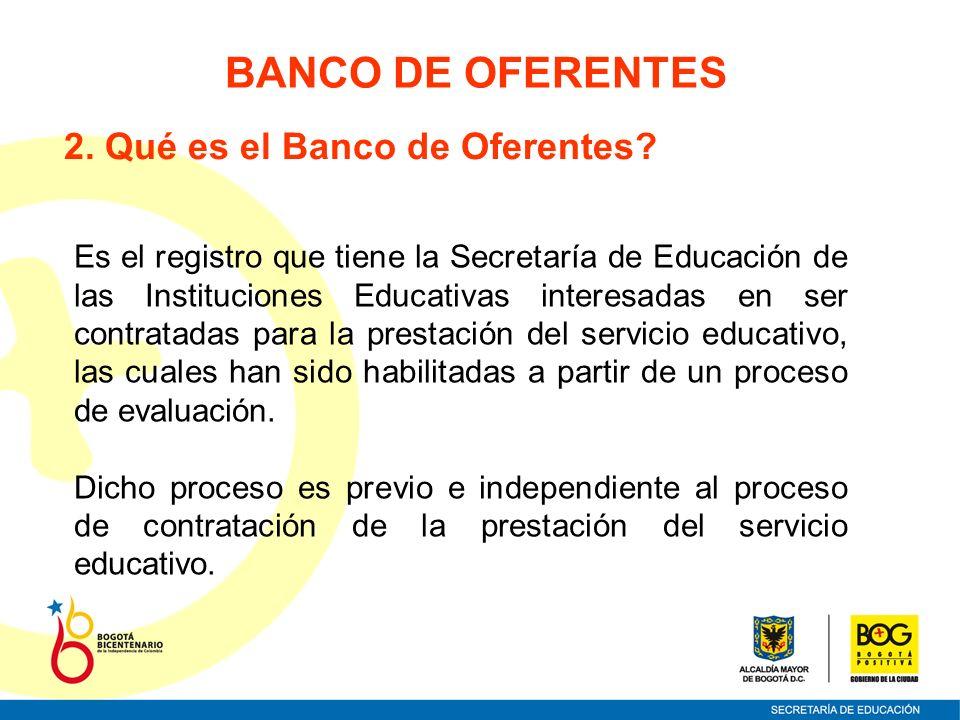 BANCO DE OFERENTES 2. Qué es el Banco de Oferentes