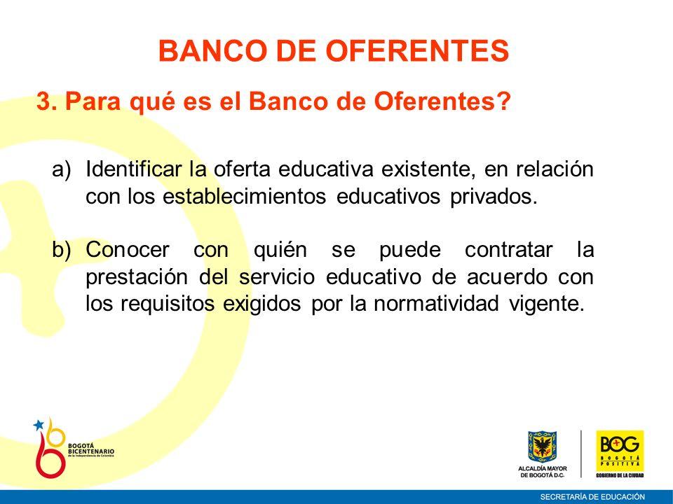 BANCO DE OFERENTES 3. Para qué es el Banco de Oferentes