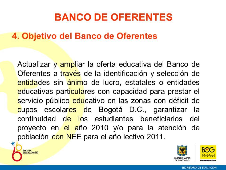 BANCO DE OFERENTES 4. Objetivo del Banco de Oferentes