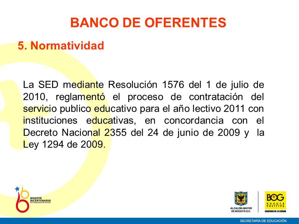 BANCO DE OFERENTES 5. Normatividad