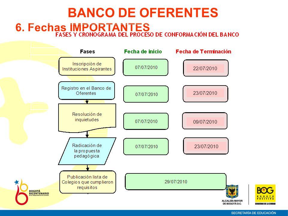 BANCO DE OFERENTES 6. Fechas IMPORTANTES 22/07/2010 09/07/2010
