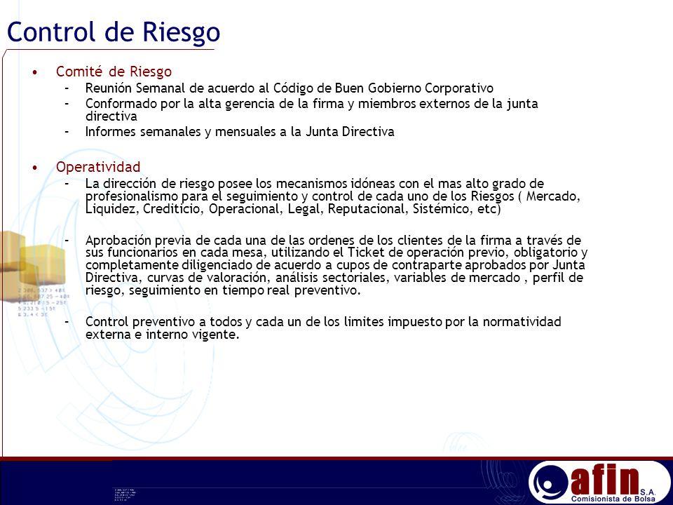 Control de Riesgo Comité de Riesgo Operatividad