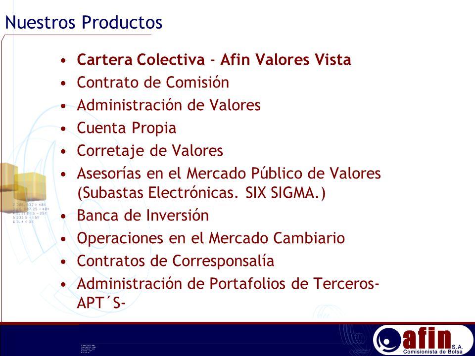 Nuestros Productos Cartera Colectiva - Afin Valores Vista