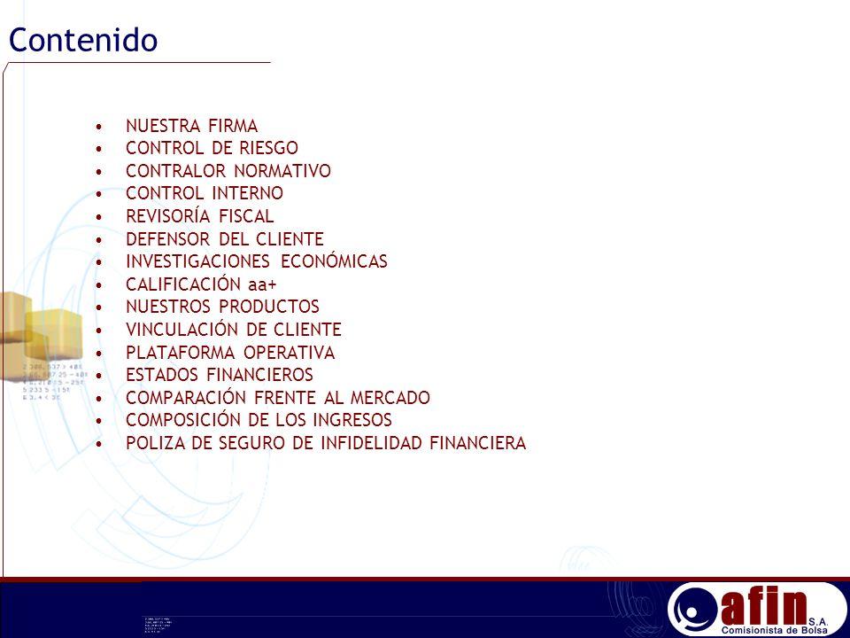 Contenido NUESTRA FIRMA CONTROL DE RIESGO CONTRALOR NORMATIVO