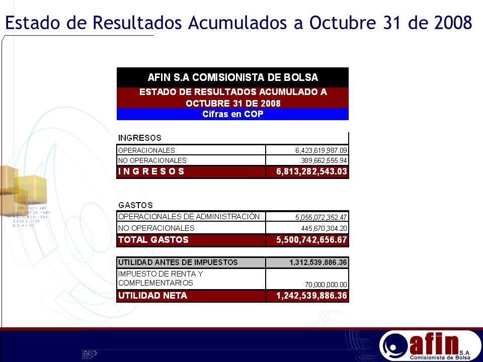 Estado de Resultados Acumulados a Octubre 31 de 2008
