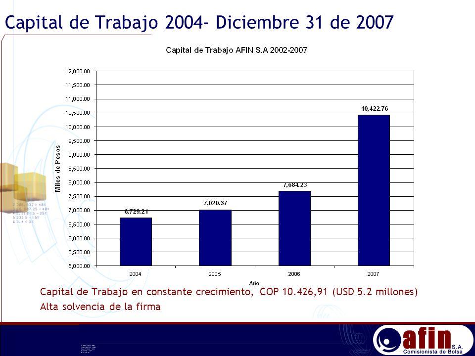 Capital de Trabajo 2004- Diciembre 31 de 2007