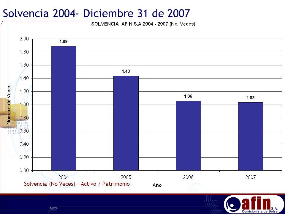 Solvencia 2004- Diciembre 31 de 2007