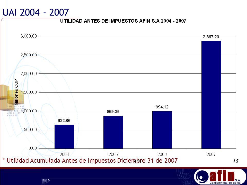 UAI 2004 - 2007 * Utilidad Acumulada Antes de Impuestos Diciembre 31 de 2007 15