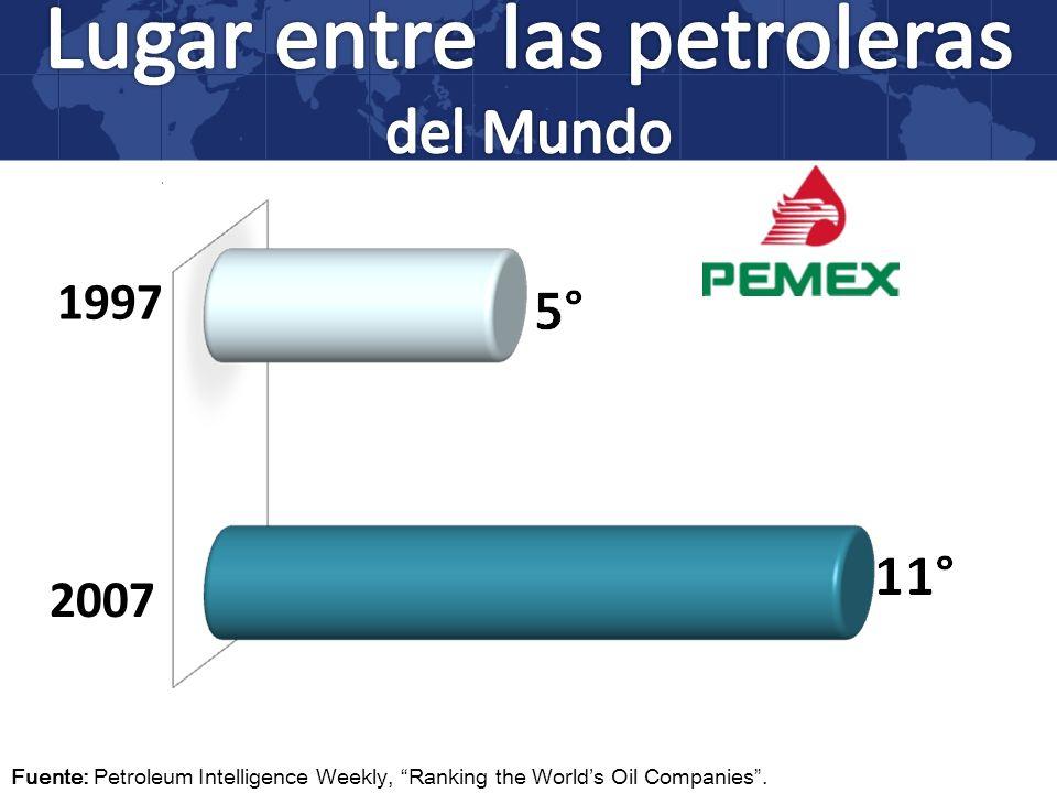 Lugar entre las petroleras