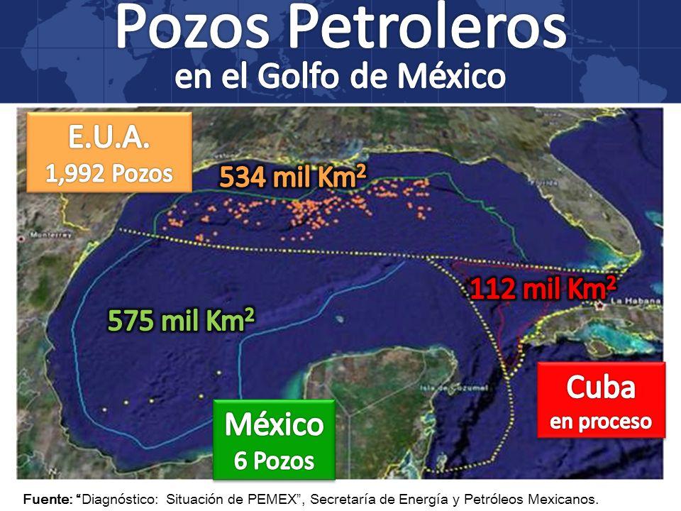 Pozos Petroleros en el Golfo de México E.U.A. Cuba en proceso