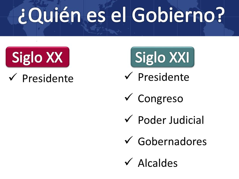 ¿Quién es el Gobierno Siglo XX Siglo XXI Presidente Presidente