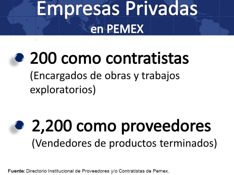 Empresas Privadas 200 como contratistas 2,200 como proveedores