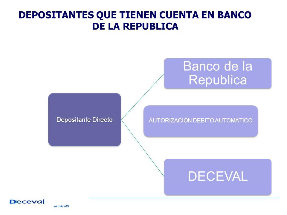 DEPOSITANTES QUE TIENEN CUENTA EN BANCO DE LA REPUBLICA