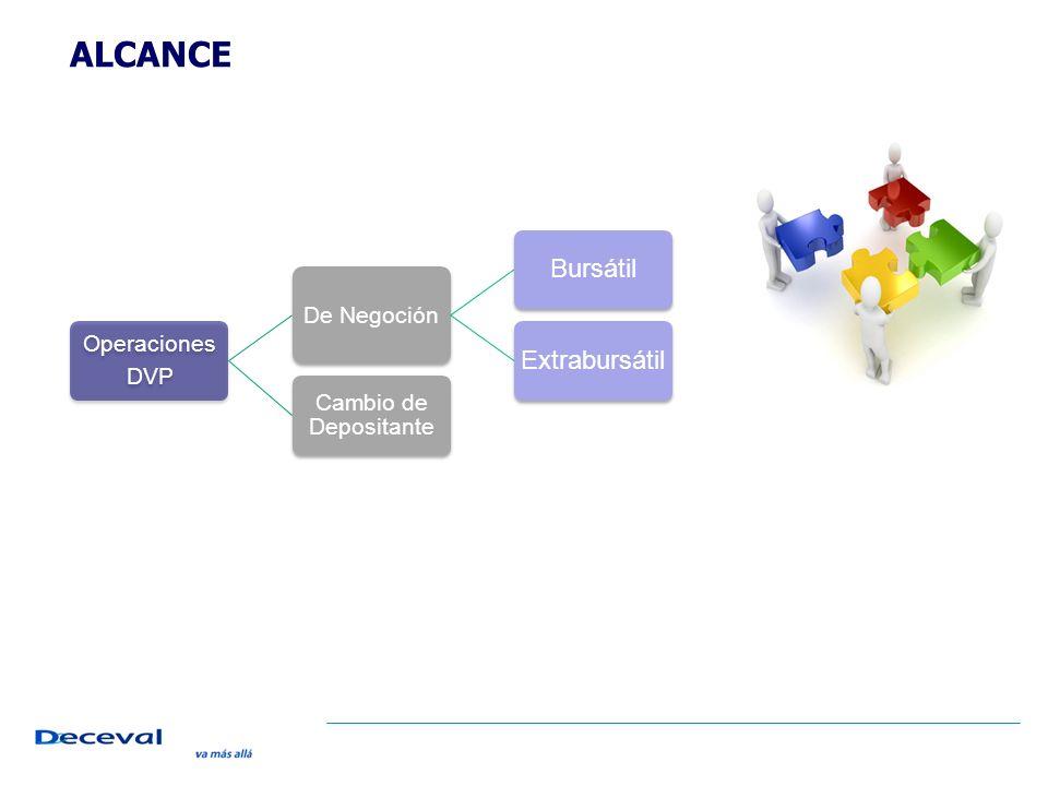 ALCANCE Cambio de Depositante Operaciones De Negoción DVP Bursátil