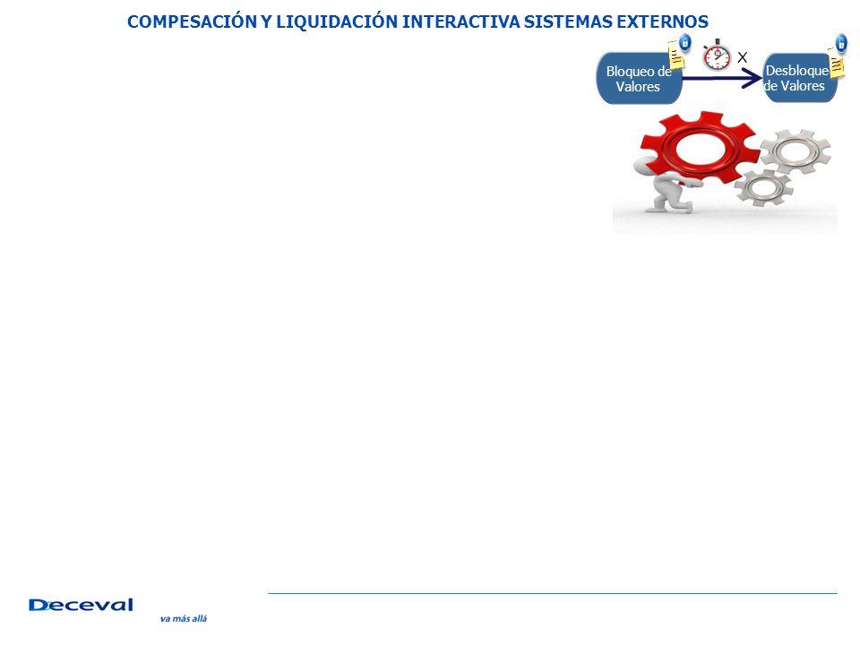 COMPESACIÓN Y LIQUIDACIÓN INTERACTIVA SISTEMAS EXTERNOS