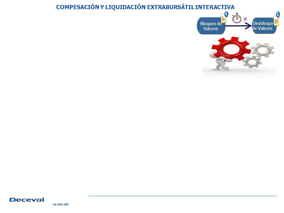 COMPESACIÓN Y LIQUIDACIÓN EXTRABURSÁTIL INTERACTIVA