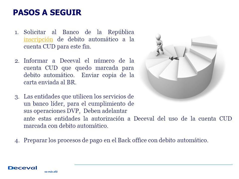 PASOS A SEGUIR Solicitar al Banco de la República inscripción de debito automático a la cuenta CUD para este fin.