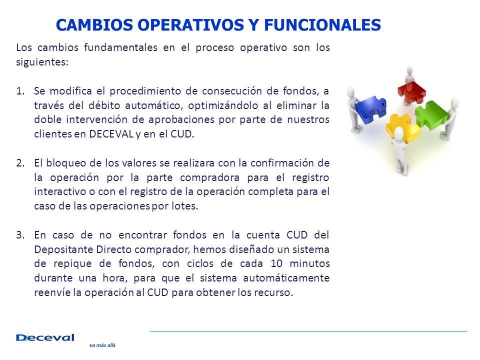CAMBIOS OPERATIVOS Y FUNCIONALES