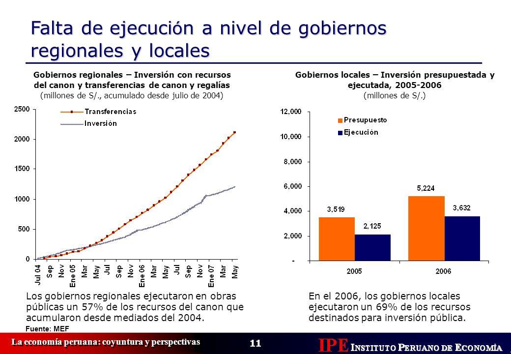 Gobiernos locales – Inversión presupuestada y ejecutada, 2005-2006