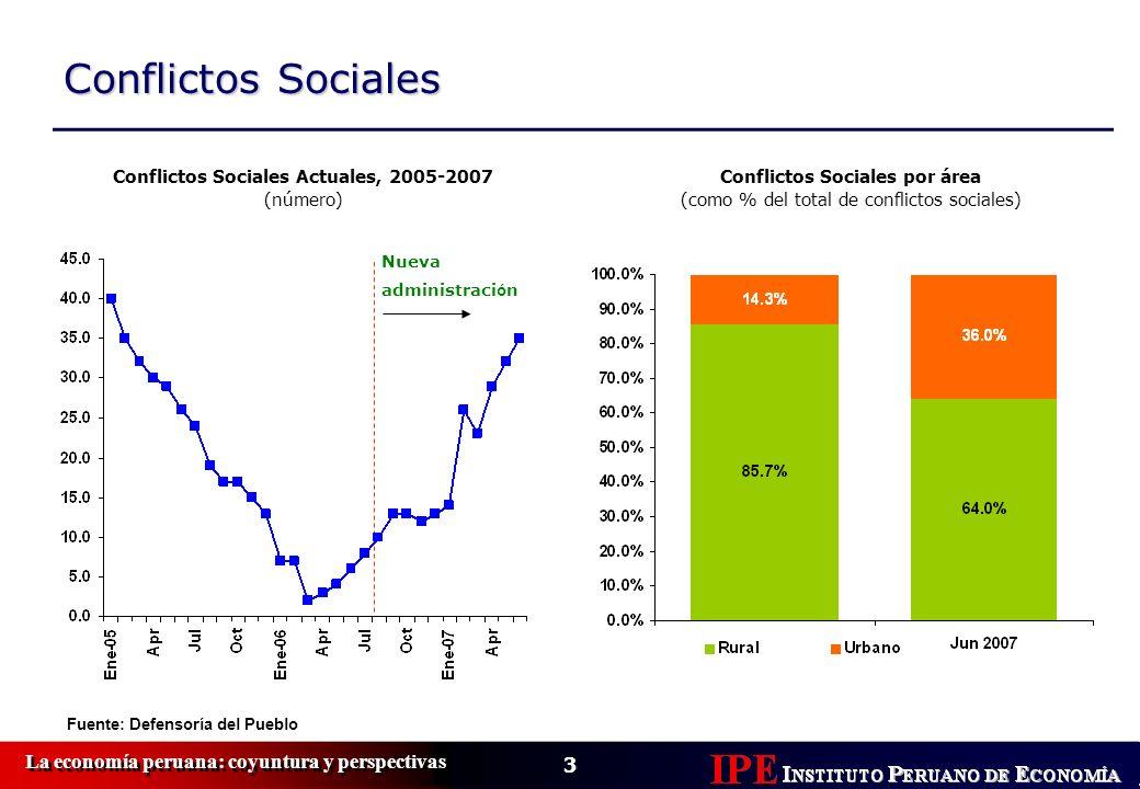 Conflictos Sociales Actuales, 2005-2007 Conflictos Sociales por área