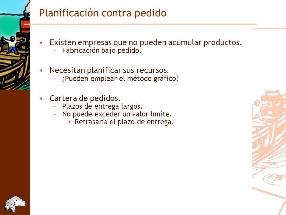 Planificación contra pedido