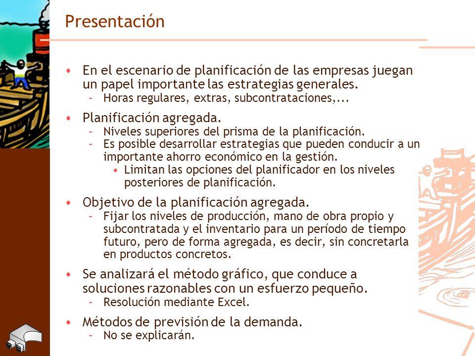 Presentación En el escenario de planificación de las empresas juegan un papel importante las estrategias generales.