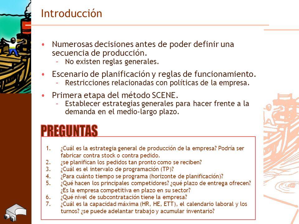 Introducción PREGUNTAS