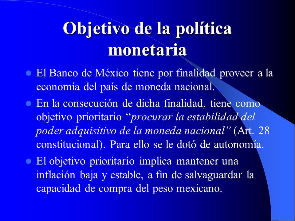 Objetivo de la política monetaria