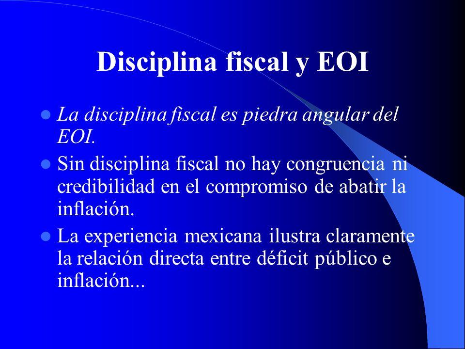 Disciplina fiscal y EOI
