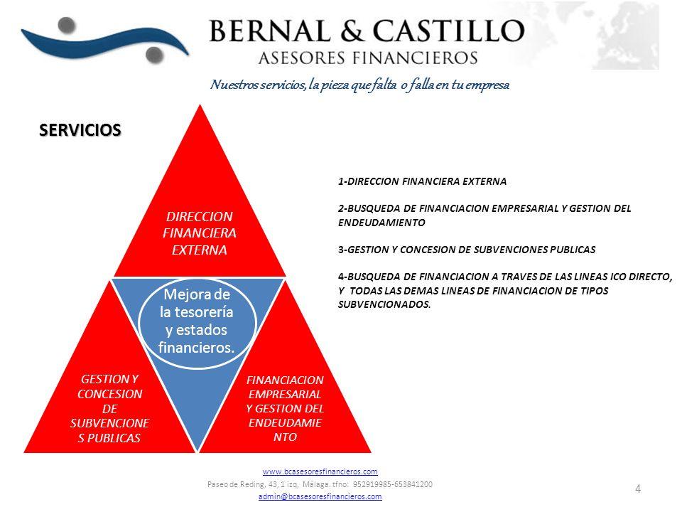SERVICIOS Nuestros servicios, la pieza que falta o falla en tu empresa