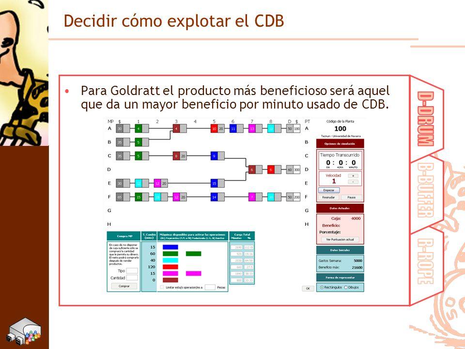 Decidir cómo explotar el CDB