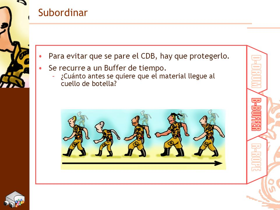 D-DRUM B-BUFFER R-ROPE Subordinar