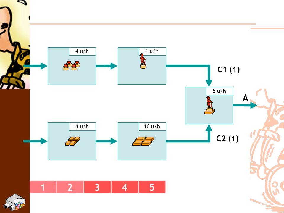 4 u/h 1 u/h C1 (1) 5 u/h A 4 u/h 10 u/h C2 (1) 1 2 3 4 5
