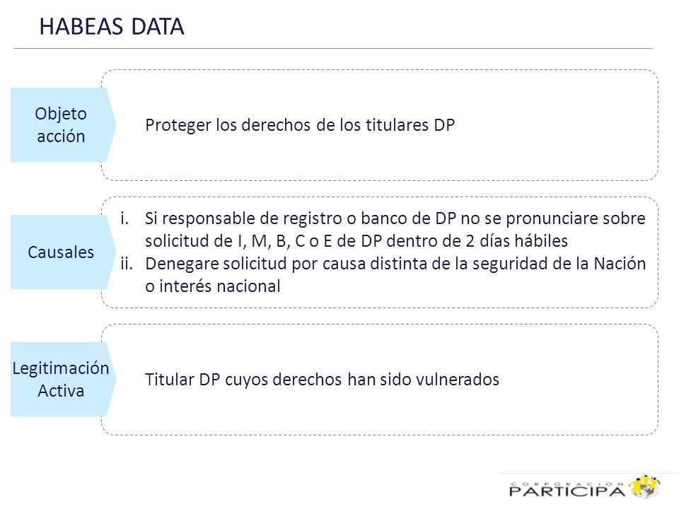 HABEAS DATA Proteger los derechos de los titulares DP Objeto acción