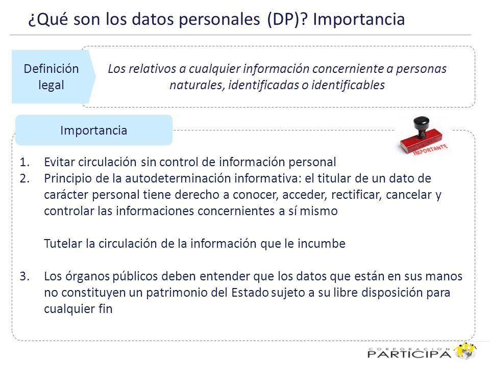 ¿Qué son los datos personales (DP) Importancia