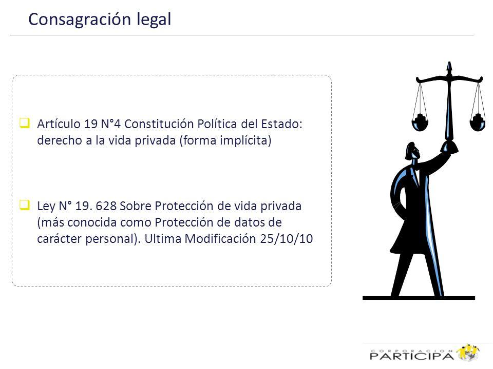 Consagración legal Artículo 19 N°4 Constitución Política del Estado: derecho a la vida privada (forma implícita)
