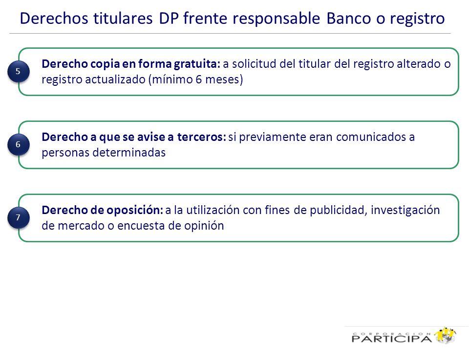 Derechos titulares DP frente responsable Banco o registro
