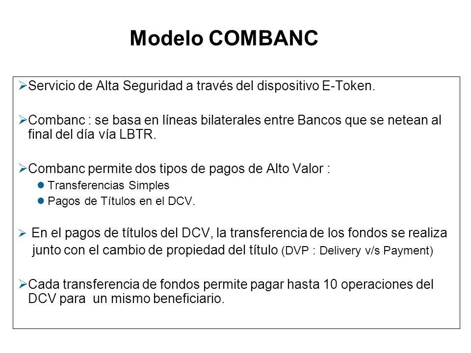 Modelo COMBANC Beneficios del Proyecto