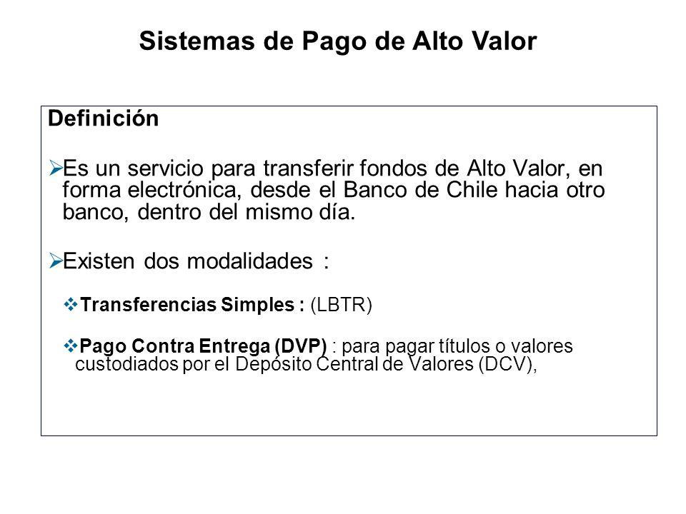 Modelo Actual : Transferencias Simples (LBTR)