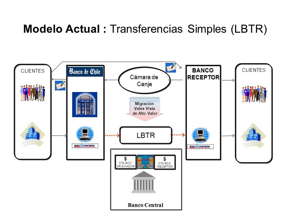 Modelo Combanc LBTR Cámara Switch BANCO RECEPTOR Cámara de Canje DCV