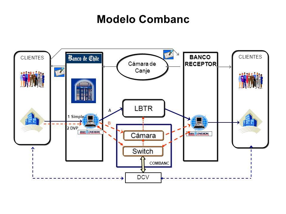 Modelo ComBanc en el Banco de Chile