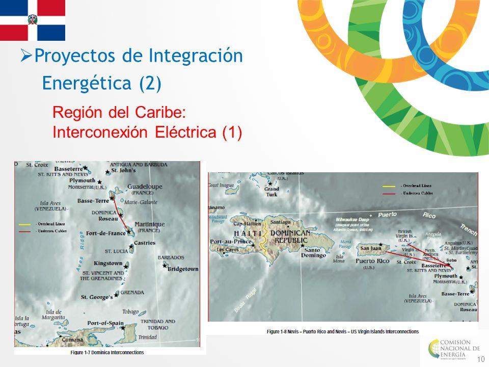 Proyectos de Integración Energética (2)