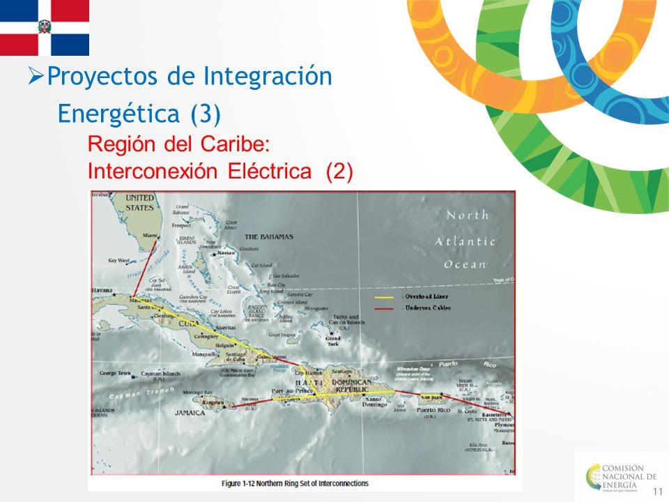 Proyectos de Integración Energética (3)