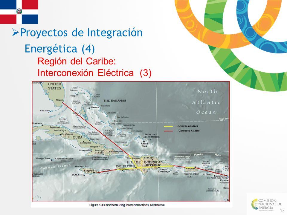 Proyectos de Integración Energética (4)