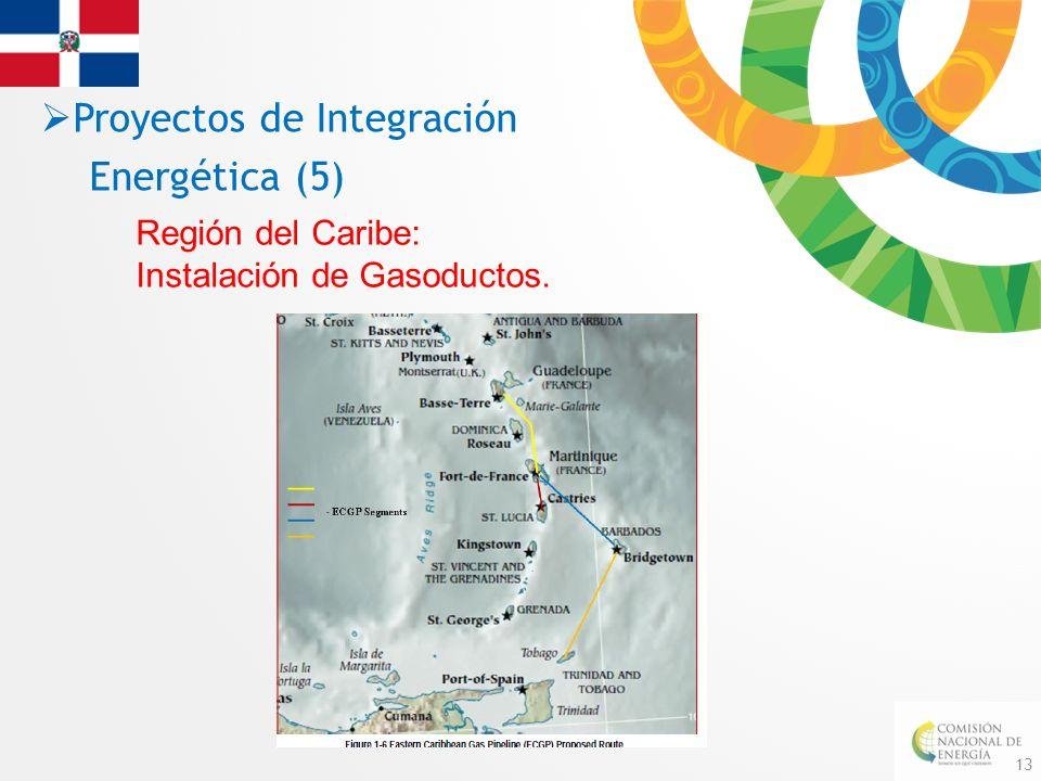Proyectos de Integración Energética (5)